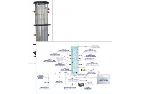 Bancada Didática Reator Airlift, Controlado por Computador Edibon QRALC