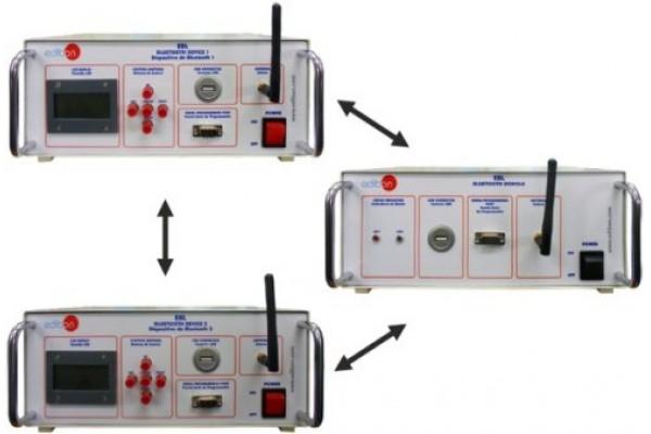Bancada Didática Treinador de Bluetooth Edibon EBL